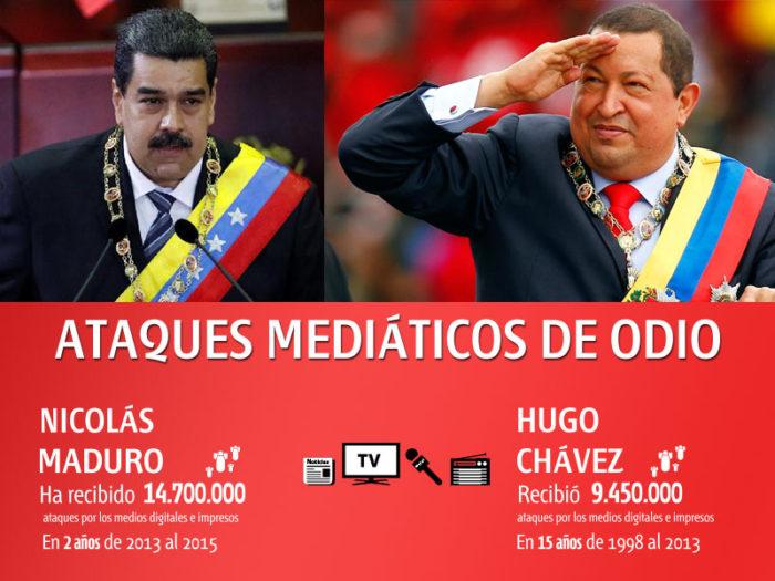 El Presidente Nicolás Maduro ha recibido miles de ataque de los medios y redes sociales comparado con Jefe de Estado, Hugo Chávez.